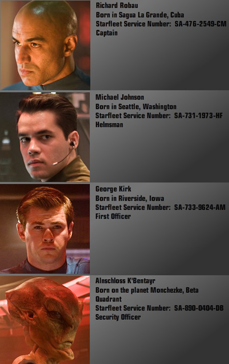 Star Trek 11 (8 de mayo de 2009) 4089